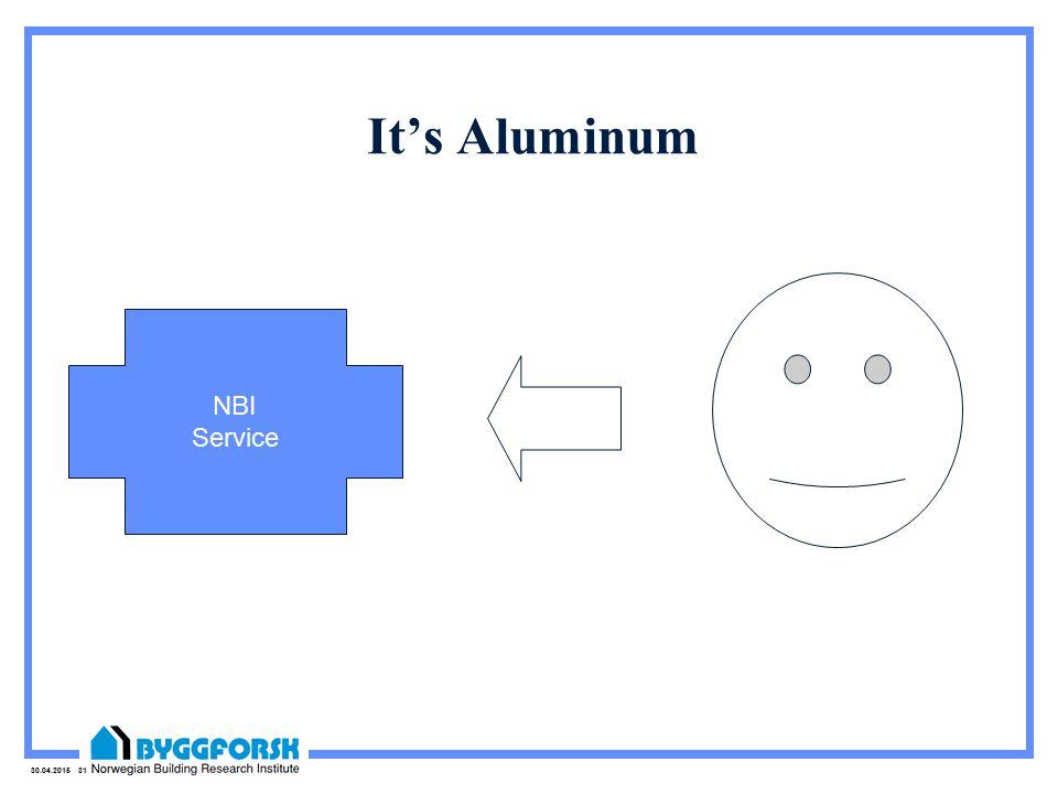 30.04.2015 31 NBI Service It's Aluminum