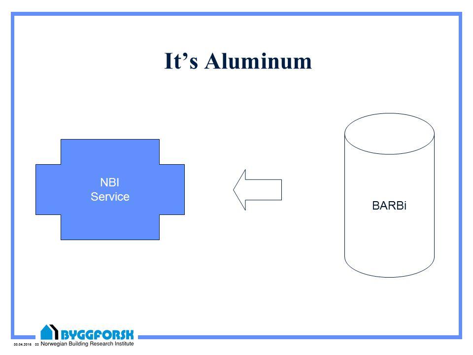 30.04.2015 33 It's Aluminum NBI Service BARBi