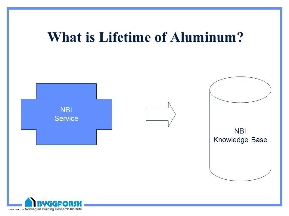 30.04.2015 35 What is Lifetime of Aluminum NBI Service NBI Knowledge Base