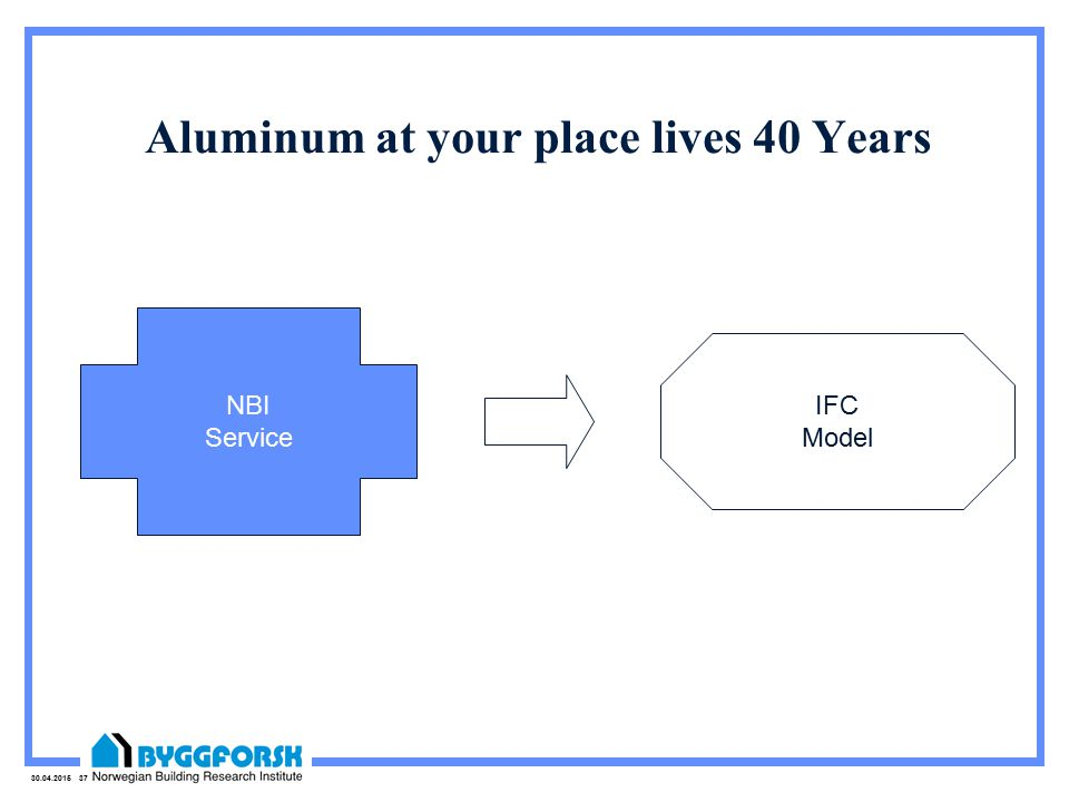 30.04.2015 37 Aluminum at your place lives 40 Years NBI Service IFC Model