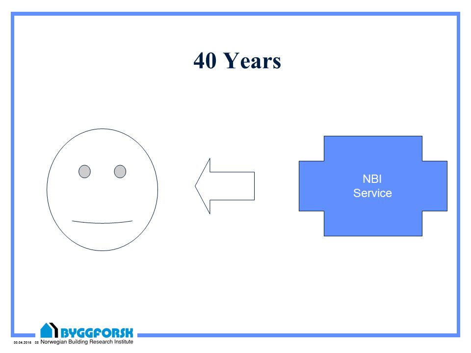 30.04.2015 38 NBI Service 40 Years