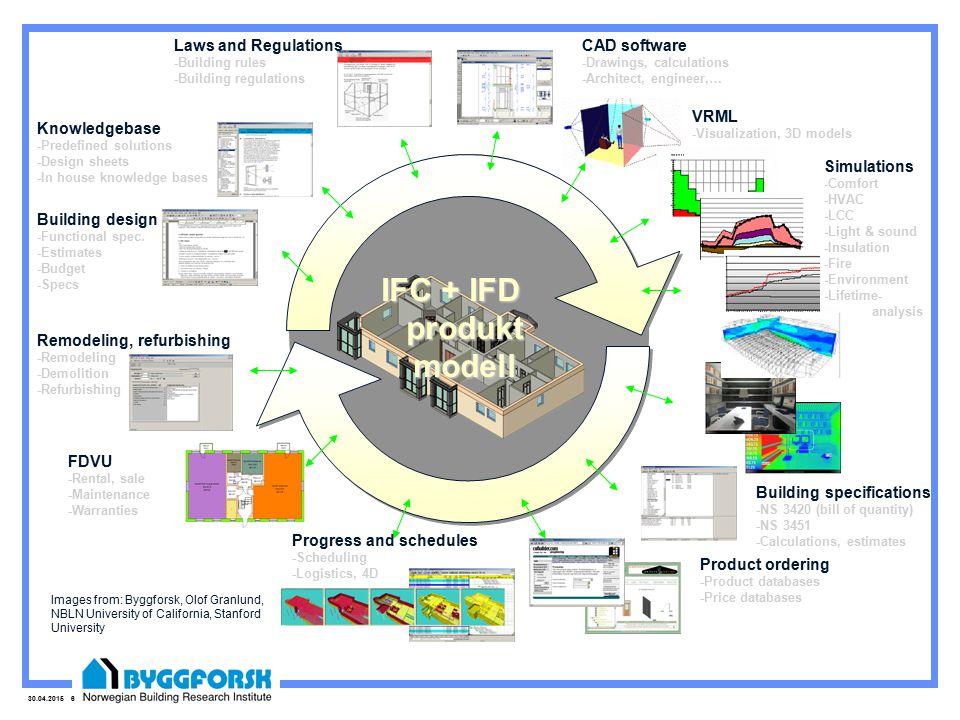 30.04.2015 6 IFC + IFD produkt modell Images from: Byggforsk, Olof Granlund, NBLN University of California, Stanford University Building design -Functional spec.