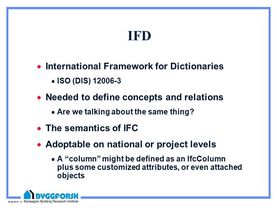 30.04.2015 10 日本語! Norsk! ?? English! IFD (BARBi) Communication Method? IFC Speaking