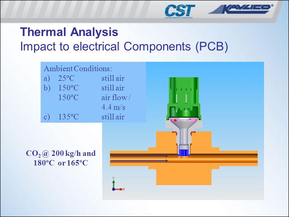 Ambient Conditions: a)25ºCstill air b)150ºCstill air 150ºC air flow / 4.4 m/s c)135ºC still air Thermal Analysis Impact to electrical Components (PCB)