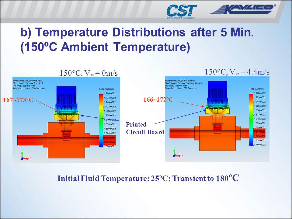 b) Temperature Distributions after 5 Min. (150ºC Ambient Temperature) 167~173ºC Printed Circuit Board 166~172ºC Initial Fluid Temperature: 25ºC; Trans