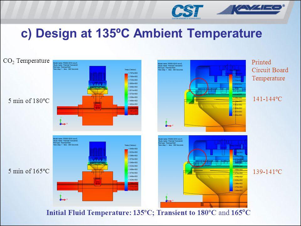 c) Design at 135ºC Ambient Temperature 141-144ºC Printed Circuit Board Temperature 139-141ºC CO 2 Temperature 5 min of 180ºC 5 min of 165ºC Initial Fl