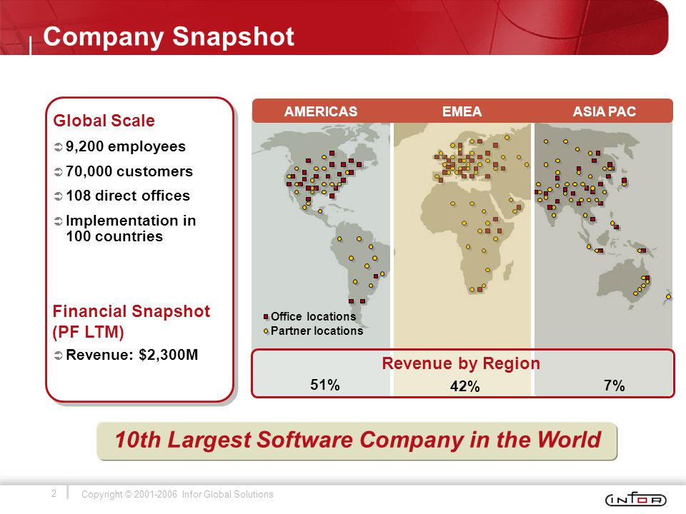 2 Copyright © 2001-2006 Infor Global Solutions Company Snapshot Global Scale  9,200 employees  70,000 customers  108 direct offices  Implementation in 100 countries  Revenue: $2,300M Office locations Partner locations Financial Snapshot (PF LTM) 10th Largest Software Company in the World 51% 42% 7% Revenue by Region ASIA PACEMEAAMERICAS