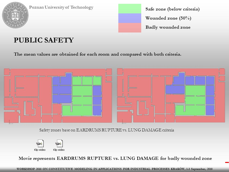 Poznan University of Technology PUBLIC SAFETY The mean values are obtained for each room and compared with both criteria.
