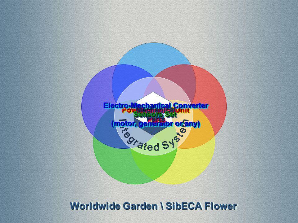 Control Method Power Control Unit PCU PCU Electro-Mechanical Converter EMC (motor, generator or any) Electro-Mechanical Converter EMC (motor, generator or any) MechanicalPartsMechanicalParts Sensors Set Worldwide Garden \ SibECA Flower
