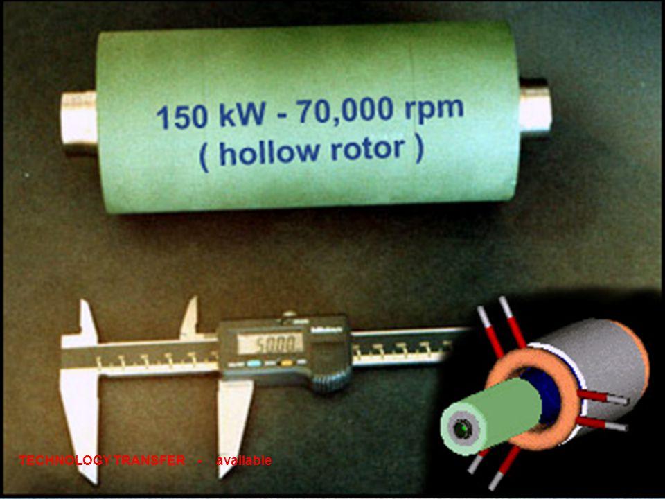 High speed electrical machine Rotor Assembly Method Способ изготовления ротора высокоскоростной электрической машины TECHNOLOGY TRANSFER - available