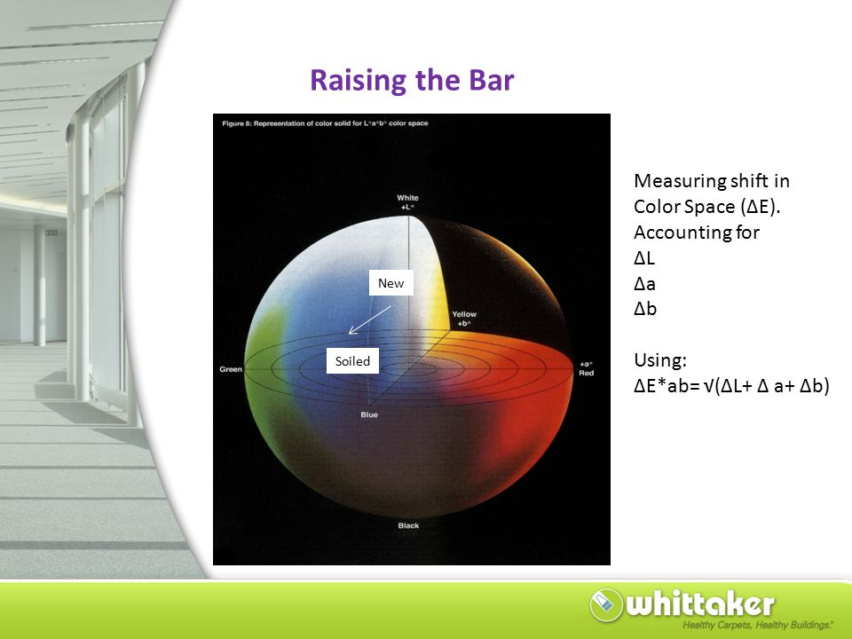 Raising the Bar New Soiled Measuring shift in Color Space (∆E).