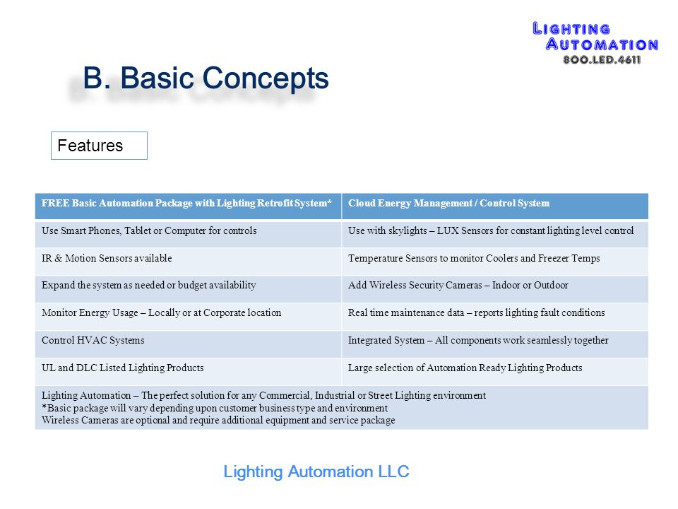 C. Networking Solution Lighting Automation LLC