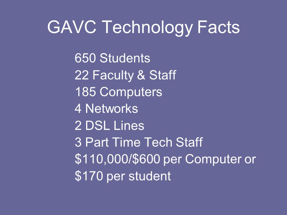 GAVC Technology Facts 650 Students 22 Faculty & Staff 185 Computers 4 Networks 2 DSL Lines 3 Part Time Tech Staff $110,000/$600 per Computer or $170 per student