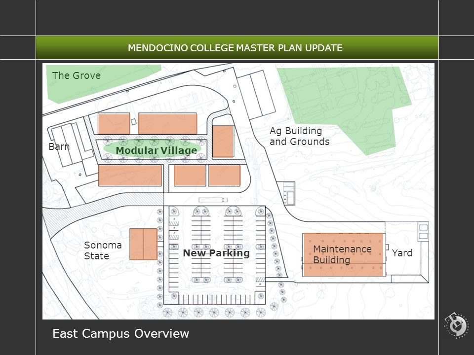 MENDOCINO COLLEGE MASTER PLAN UPDATE East Campus Overview Maintenance Building Sonoma State Ag Building and Grounds Barn Modular Village YardNew Parking The Grove