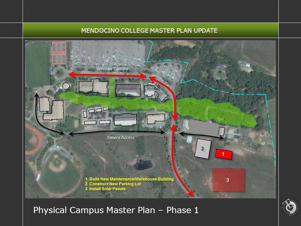 MENDOCINO COLLEGE MASTER PLAN UPDATE Physical Campus Master Plan – Phase 1