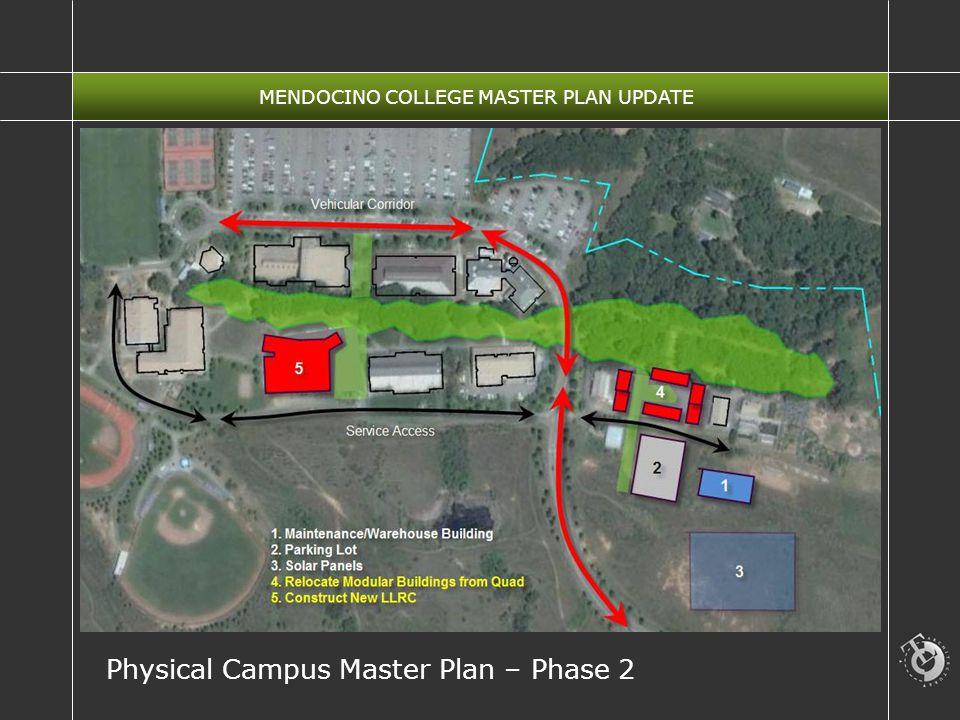 MENDOCINO COLLEGE MASTER PLAN UPDATE Physical Campus Master Plan – Phase 2