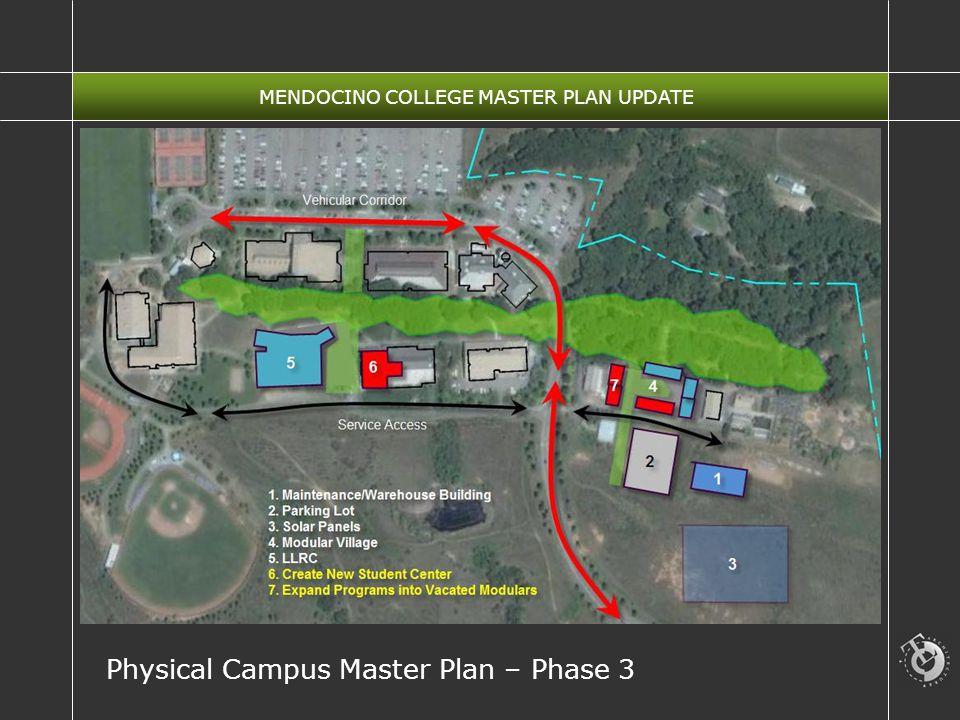 MENDOCINO COLLEGE MASTER PLAN UPDATE Physical Campus Master Plan – Phase 3