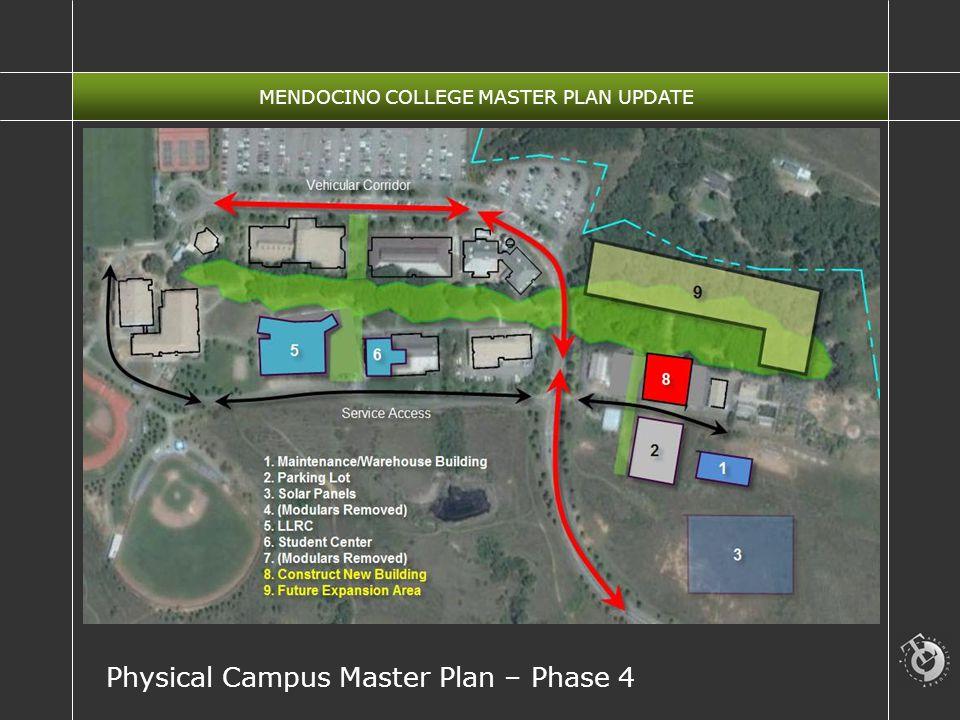 MENDOCINO COLLEGE MASTER PLAN UPDATE Physical Campus Master Plan – Phase 4