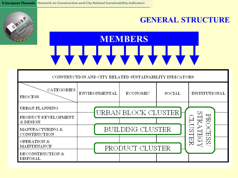 GENERAL STRUCTURE MEMBERS