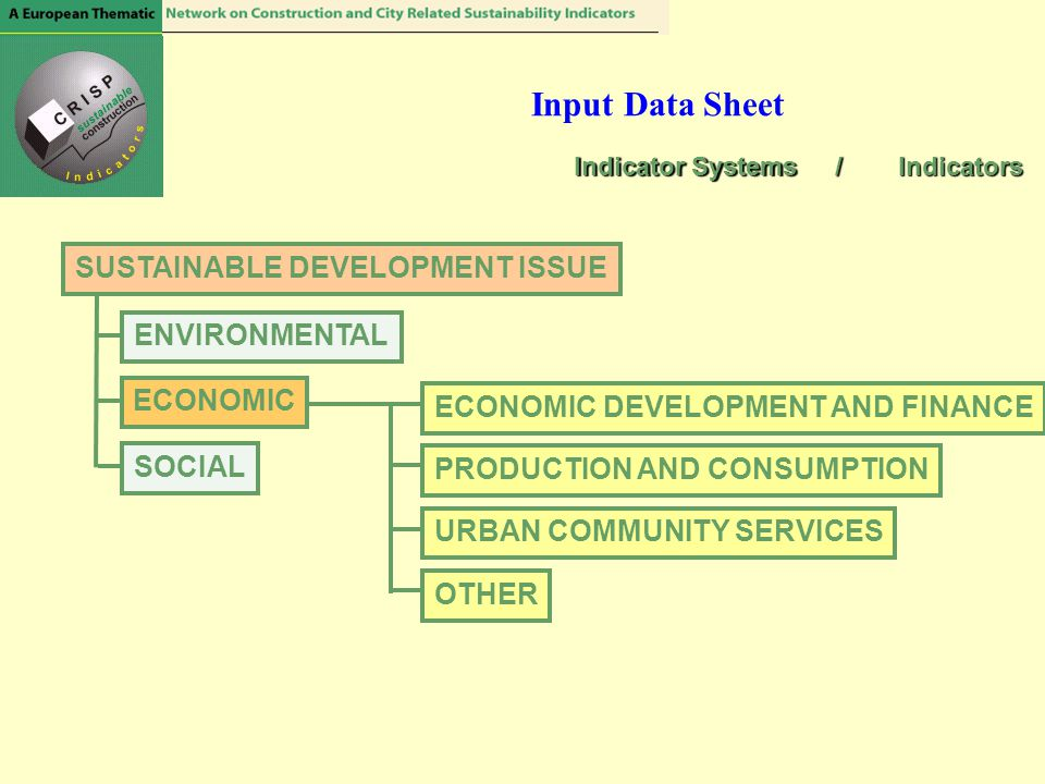 Input Data Sheet ECONOMIC DEVELOPMENT AND FINANCE PRODUCTION AND CONSUMPTION URBAN COMMUNITY SERVICES OTHER Indicator Systems SUSTAINABLE DEVELOPMENT ISSUE Indicators/ ENVIRONMENTAL ECONOMIC SOCIAL
