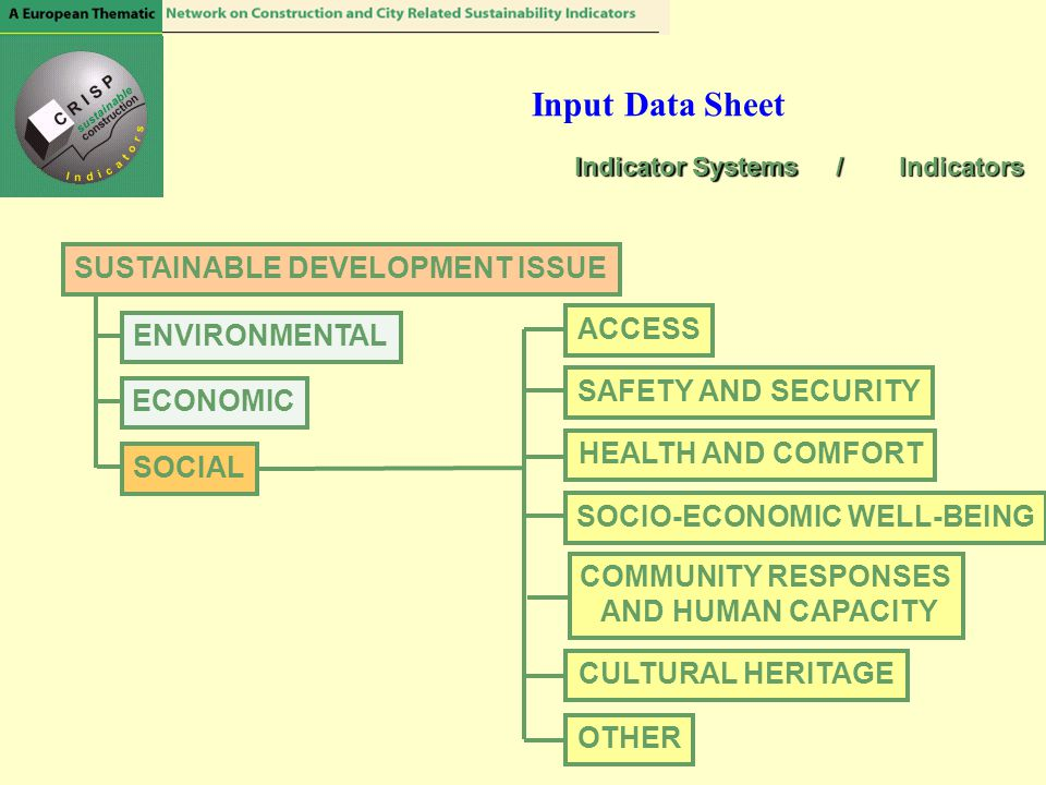 Input Data Sheet ACCESS SAFETY AND SECURITY HEALTH AND COMFORT SOCIO-ECONOMIC WELL-BEING COMMUNITY RESPONSES AND HUMAN CAPACITY CULTURAL HERITAGE OTHER SUSTAINABLE DEVELOPMENT ISSUE ENVIRONMENTAL ECONOMIC SOCIAL Indicator Systems Indicators/