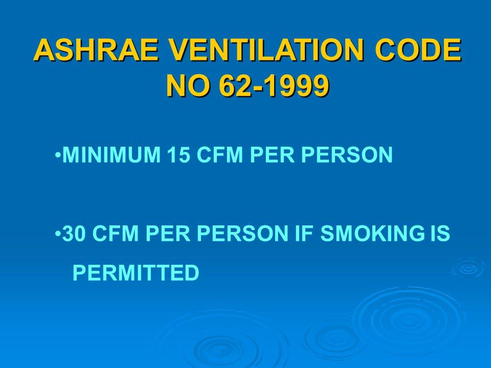 ASHRAE VENTILATION CODE NO 62-1999 MINIMUM 15 CFM PER PERSON 30 CFM PER PERSON IF SMOKING IS PERMITTED