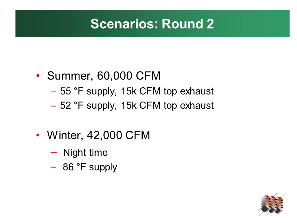 Scenarios: Round 2 Summer, 60,000 CFM –55 °F supply, 15k CFM top exhaust –52 °F supply, 15k CFM top exhaust Winter, 42,000 CFM – Night time – 86 °F supply