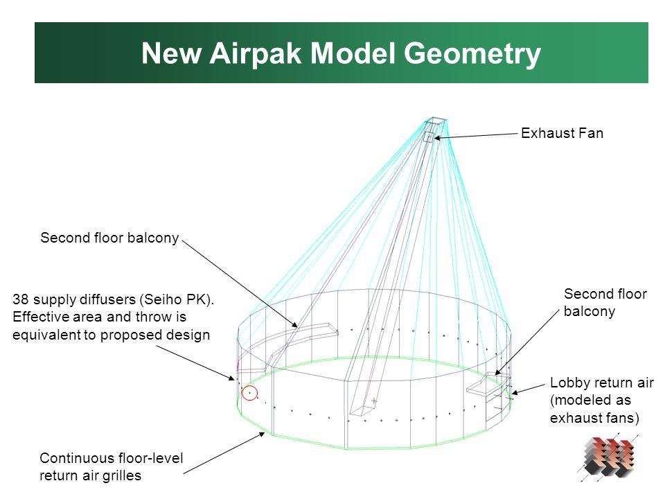 New Airpak Model Geometry 38 supply diffusers (Seiho PK).