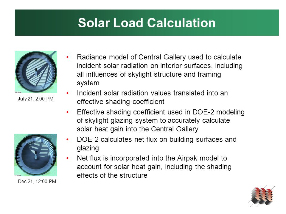 Cooling Load Comparison LOADTRACE MODELAIRPAK MODEL Lighting Power Density3.3 W/ft21.5 W/ft2 Occupancy1,000 persons500 persons Solar Heat Gain1,500,000 Btu/hr1,600,000 Btu/hr Total Sensible Loads1,950,000 Btu/hr1,850,000 Btu/hr Total Internal Gains450,000 Btu/hr250,000 Btu/hr