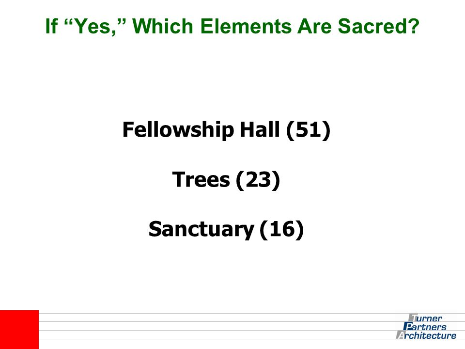 "If ""Yes,"" Which Elements Are Sacred? Fellowship Hall (51) Trees (23) Sanctuary (16)"