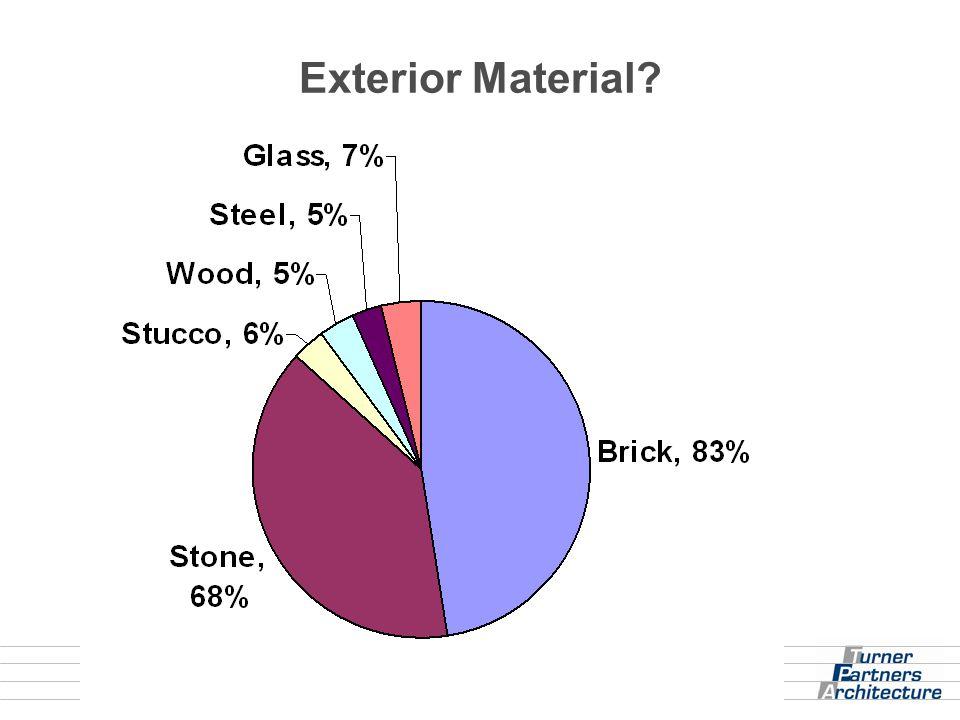 Exterior Material