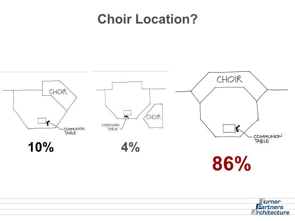 Choir Location 4% 86% 10%