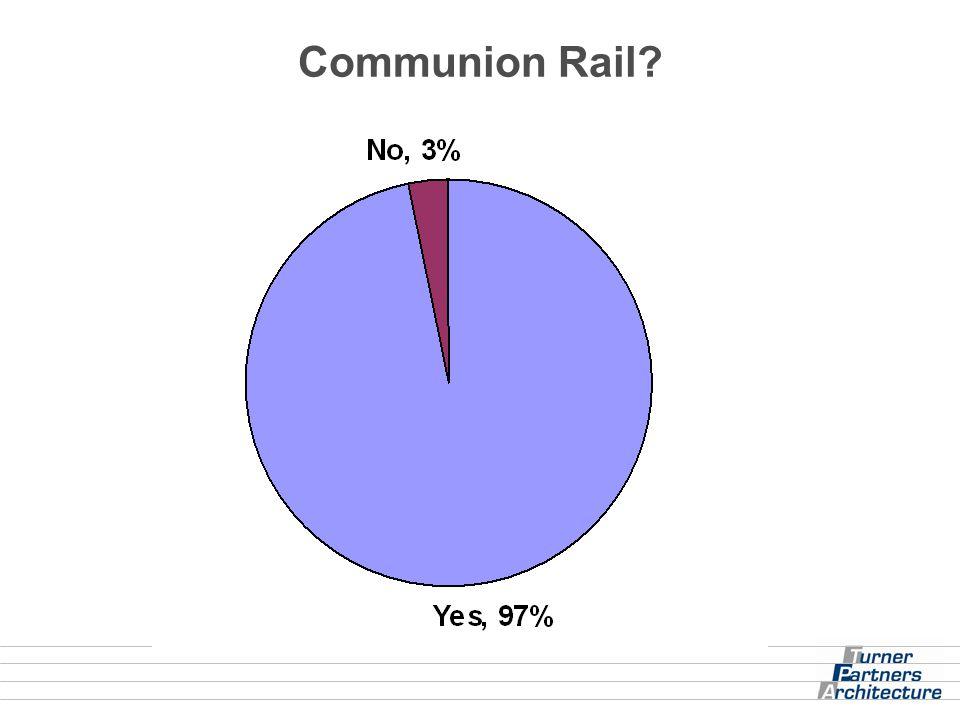 Communion Rail