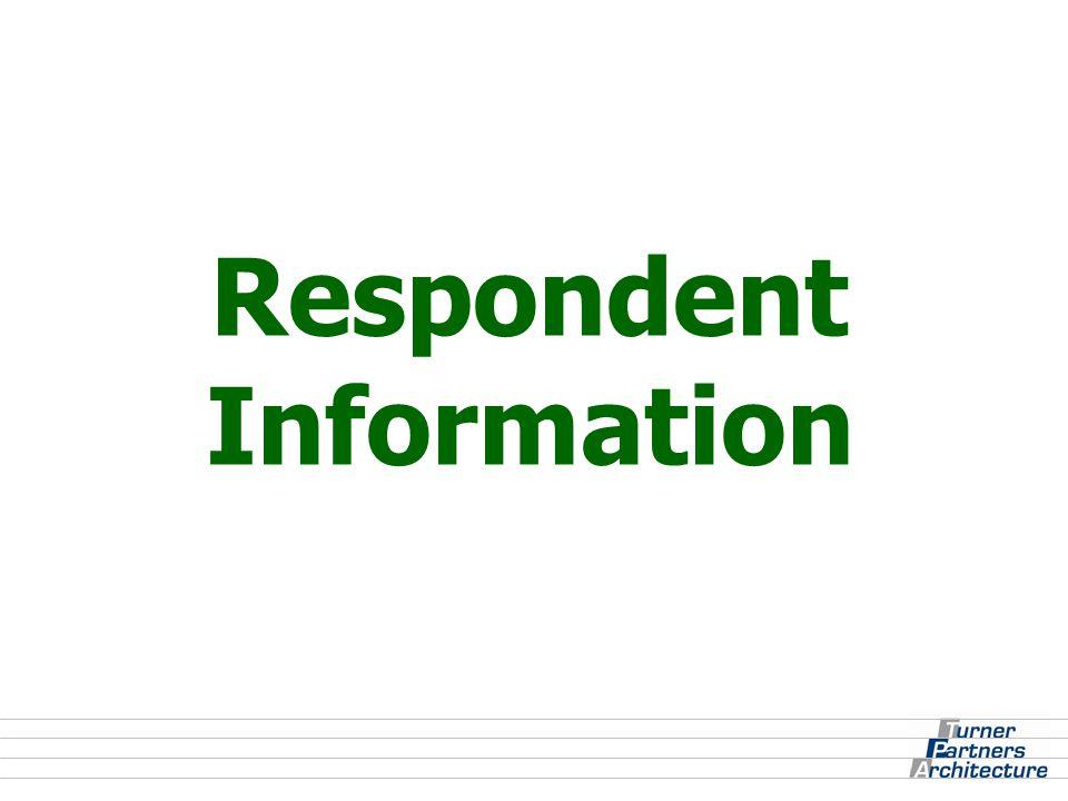 Respondent Information