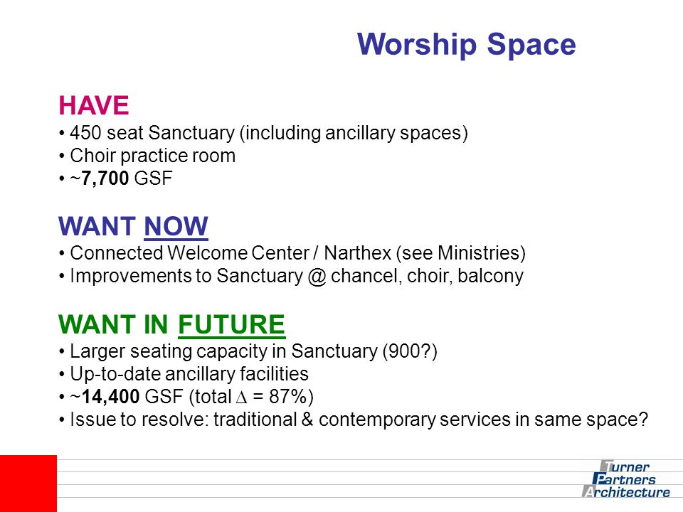 Worship Space HAVE 450 seat Sanctuary (including ancillary spaces) Choir practice room ~7,700 GSF WANT NOW Connected Welcome Center / Narthex (see Min