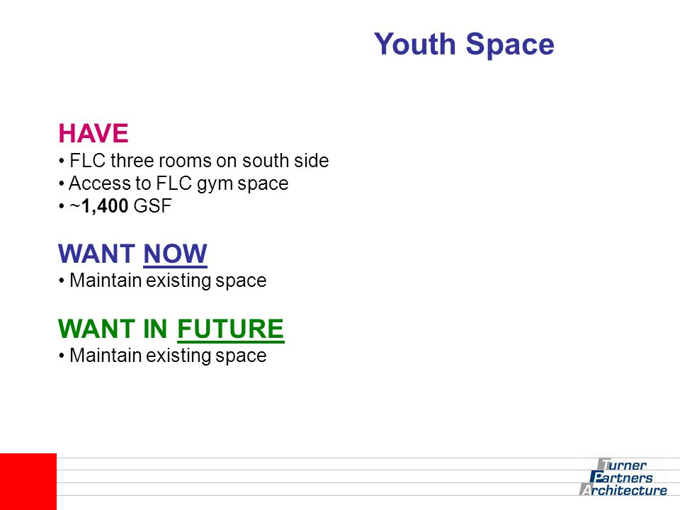Youth Space HAVE FLC three rooms on south side Access to FLC gym space ~1,400 GSF WANT NOW Maintain existing space WANT IN FUTURE Maintain existing sp