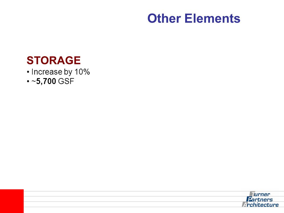 Other Elements STORAGE Increase by 10% ~5,700 GSF