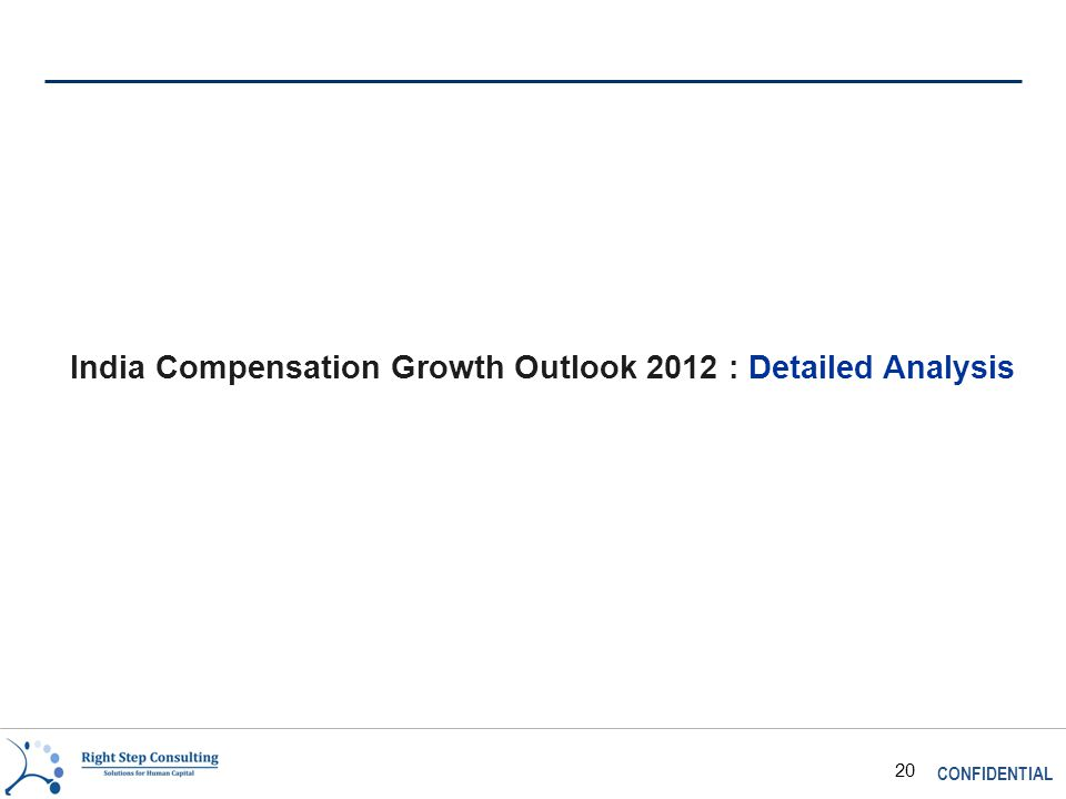 CONFIDENTIAL 20 India Compensation Growth Outlook 2012 : Detailed Analysis