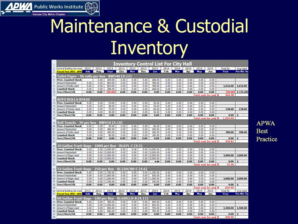 Maintenance & Custodial Inventory APWA Best Practice