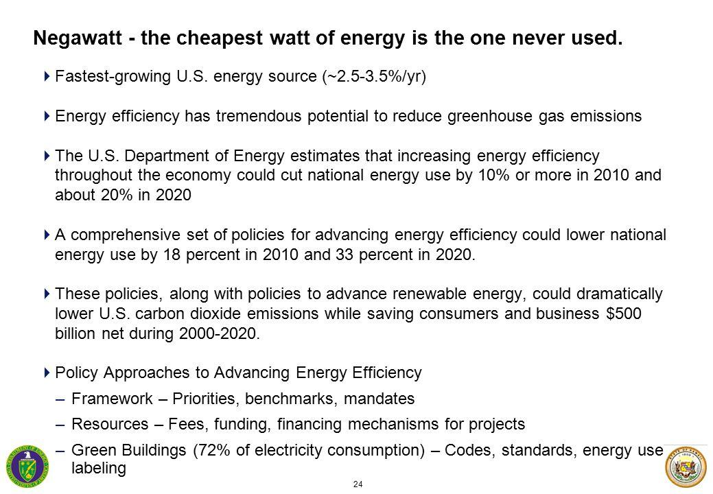 24 Negawatt - the cheapest watt of energy is the one never used.