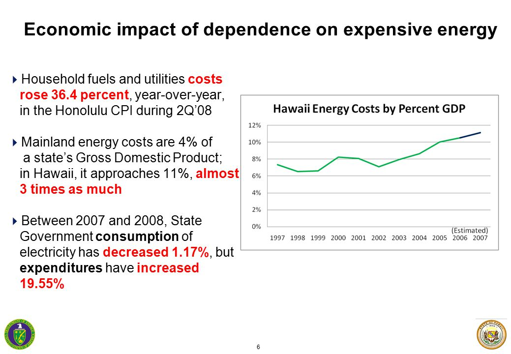 27 Current Hawaii Grid Analysis HECO/GE/DOE Public-Private Partnership  Oahu Grid Study  Develop power systems model to understand the economic & performance impacts of wind power.