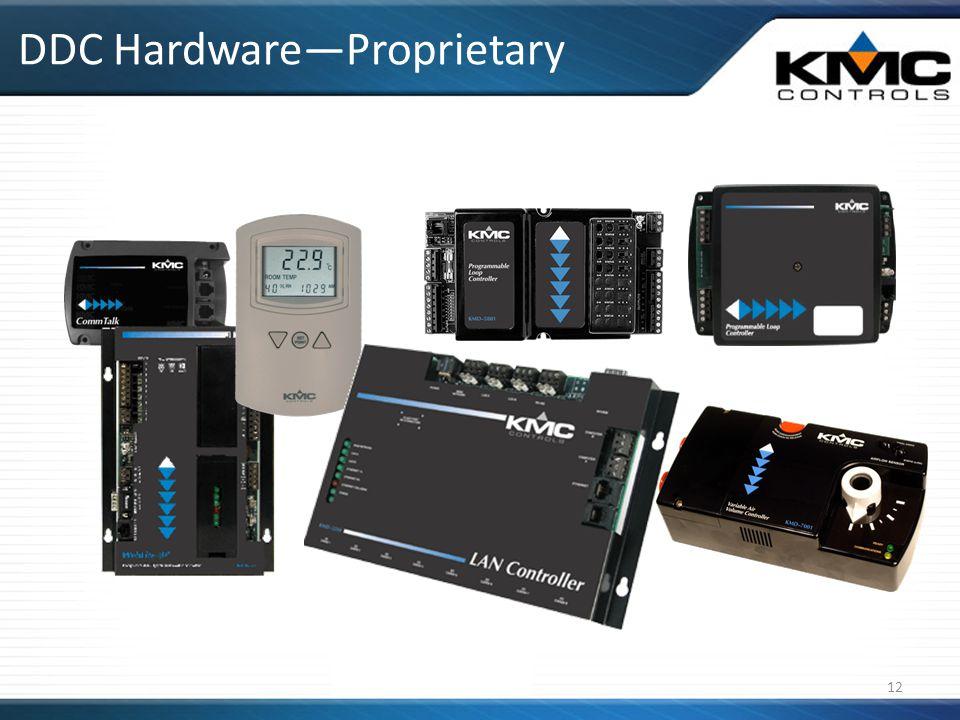 DDC Hardware—Proprietary 12