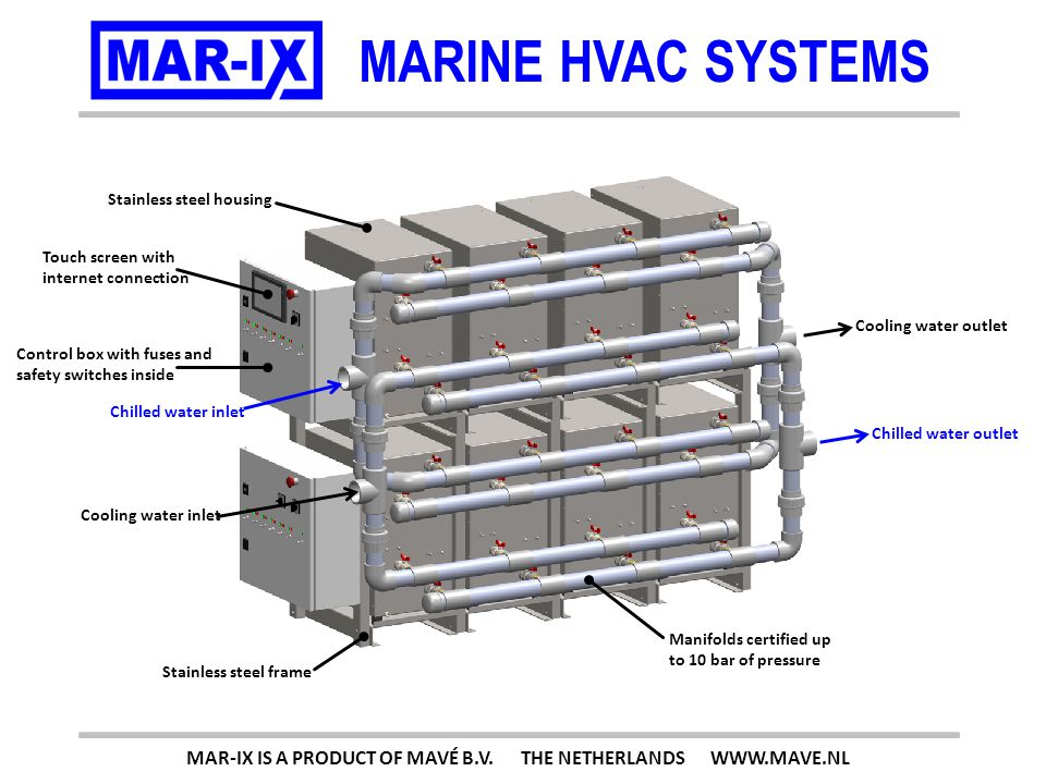 MARINE HVAC SYSTEMS 250kW (853.000Btu) MAR-IX IS A PRODUCT OF MAVÉ B.V. THE NETHERLANDS WWW.MAVE.NL