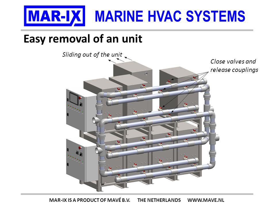 MARINE HVAC SYSTEMS Easy removal of an unit MAR-IX IS A PRODUCT OF MAVÉ B.V.
