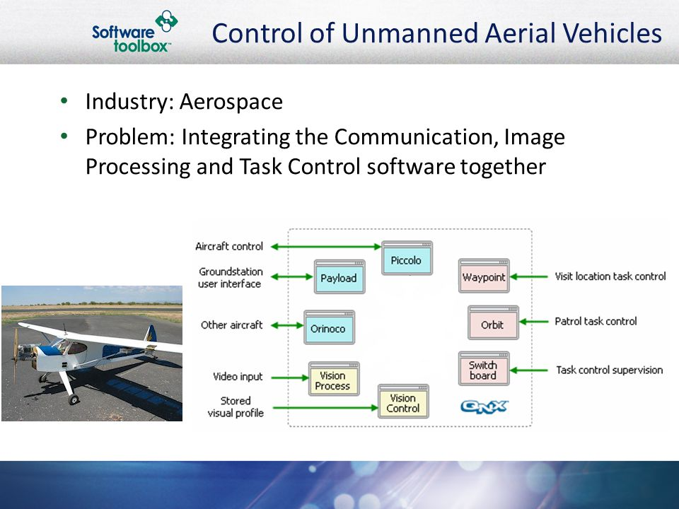 Control of Unmanned Aerial Vehicles Industry: Aerospace Problem: Integrating the Communication, Image Processing and Task Control software together