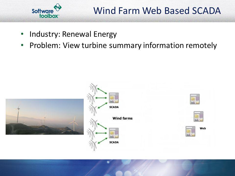Wind Farm Web Based SCADA Industry: Renewal Energy Problem: View turbine summary information remotely