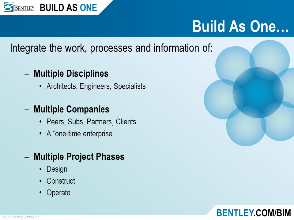 BUILD AS ONE BENTLEY.COM/BIM (c) 2005 Bentley Systems, Inc. Build As One… Integrate the work, processes and information of: – Multiple Disciplines Arc