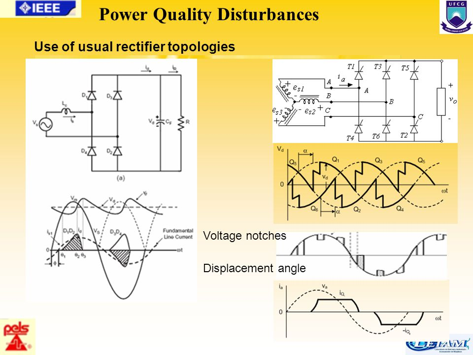 14/63 Bose Use of usual rectifier topologies Displacement angle Voltage notches Power Quality Disturbances