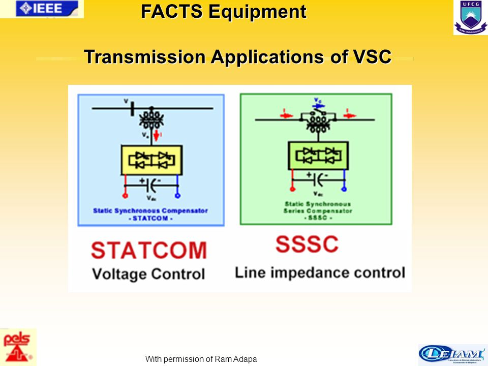 19/63 FACTS Equipment With permission of Ram Adapa Transmission Applications of VSC