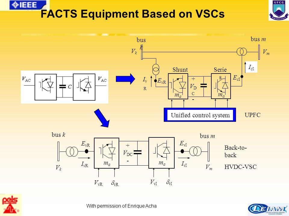 21/63 FACTS Equipment Based on VSCs bus m bus k ShuntSerie s IcIIcI EvREvR IvRIvR +VDC-+VDC- VmVm VkVk mama mama EcIEcI V vR V cR  vR  cR Unified co